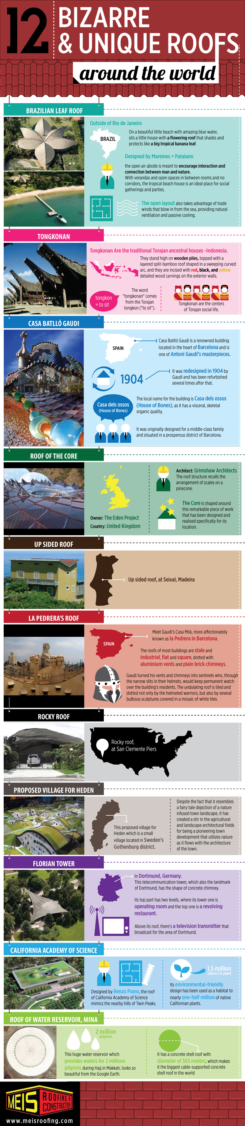 Infographic Roofs Around the World